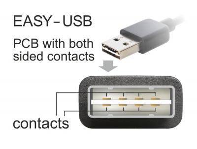 Imagine Cablu prelungitor EASY-USB 2.0 T-M unghi sus/jos 2m, Delock 83548-2