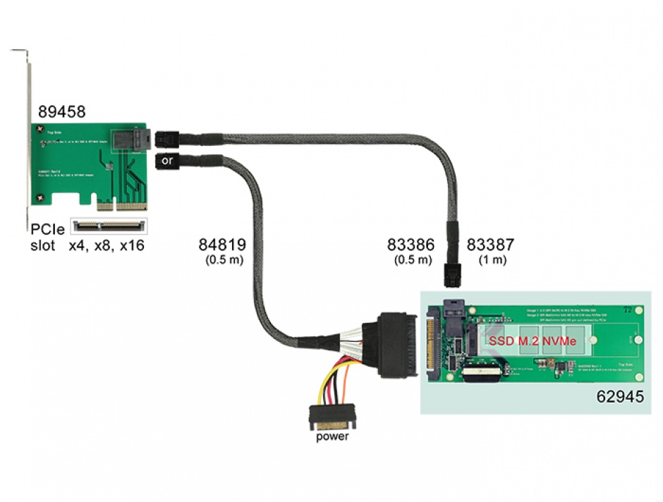 Imagine Convertor U.2 SFF-8639 / SFF-8643 NVMe la 1 x M.2 Key M, Delock 62945-6