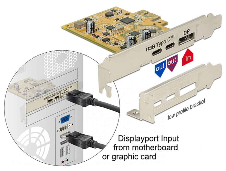 Imagine  PCI Express Card la 1 x USB-C 3.1 + 1 x USB-C 3.1 (DP Alt Mode) externe, Delock 89582