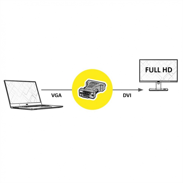 Imagine Adaptor VGA la DVI-I Dual Link 24+5pini la VGA T-M, Roline 12.03.3110-2
