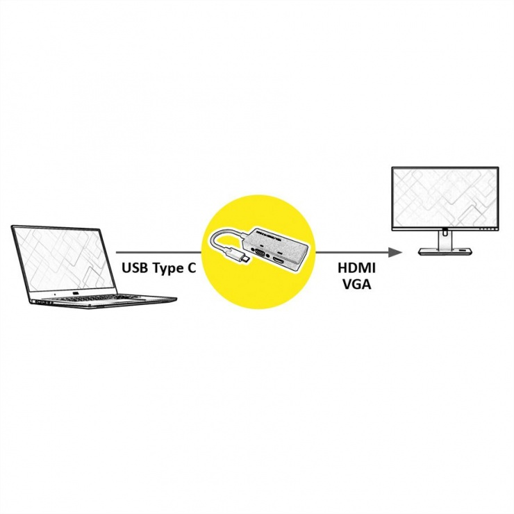 Imagine Adaptor USB tip C la HDMI + VGA T-M, Value 12.99.3215