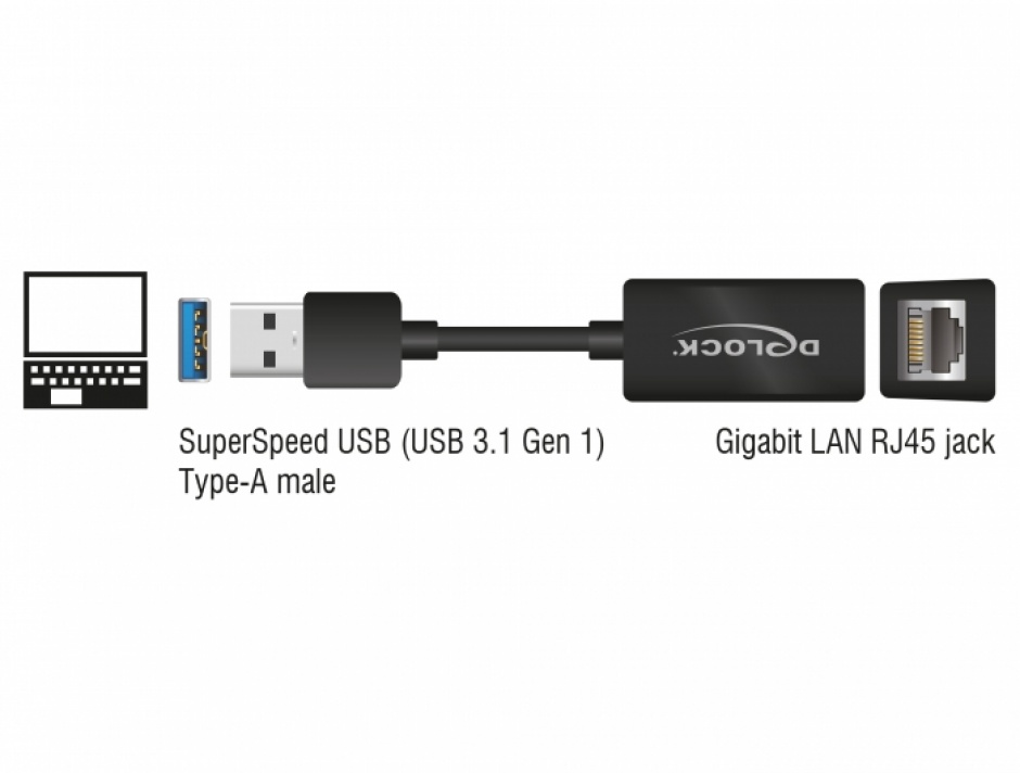 Imagine Adaptor USB 3.1-A Gen 1 la Gigabit LAN compact negru, Delock 65903