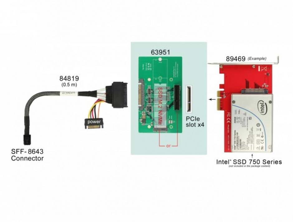 Imagine Adaptor U.2 SFF-8639 la PCIe/M.2 Key M slot, Delock 63951-4