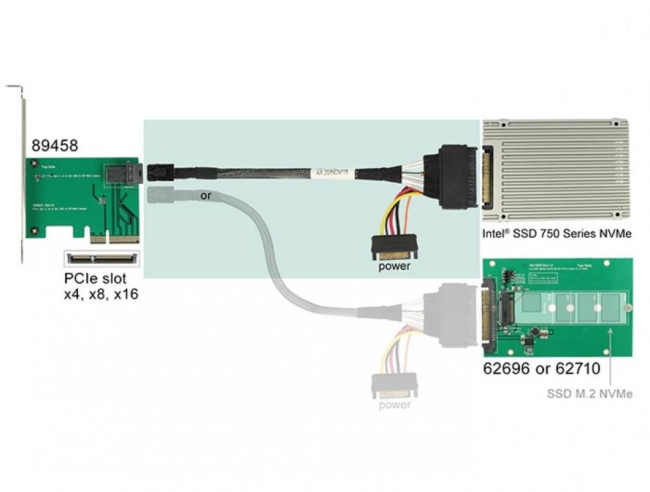 Imagine Cablu SFF-8643 la U.2 SFF-8639 + alimentare SATA 75cm, Delock 84821-1