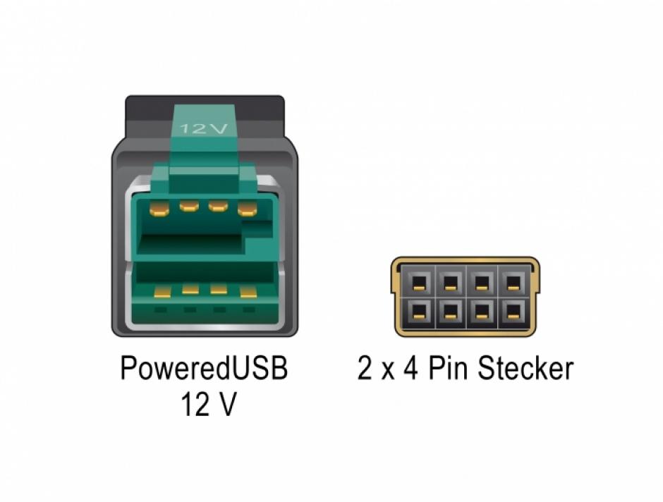 Imagine Cablu PoweredUSB 12 V la 2 x 4 pini T-T 1m pentru POS/terminale, Delock 85482