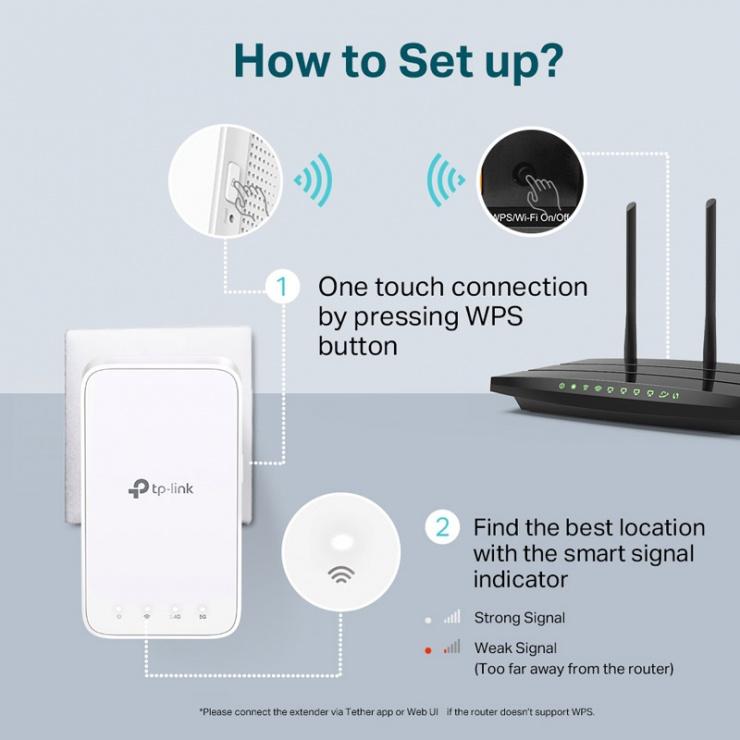 Imagine Range Extender Wi-Fi Mesh AC1200, TP-LINK RE300-6