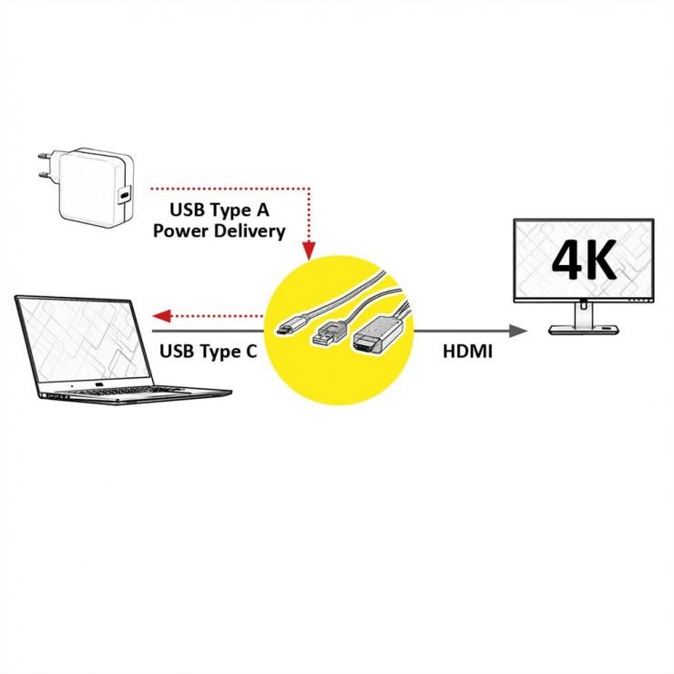 Imagine Cablu USB-C la HDMI T-T 2m Negru cu alimentare USB-A, Roline 11.04.5956