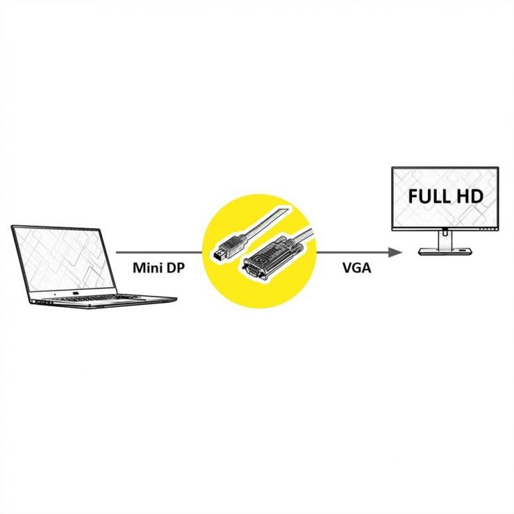 Imagine Cablu Mini Displayport la VGA 1080p T-T 3m Negru, Value 11.99.5808