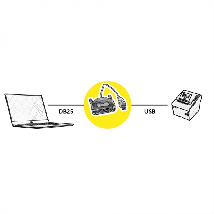Imagine Cablu Paralel DB25 la USB-B 1.8m, Roline 12.02.1074