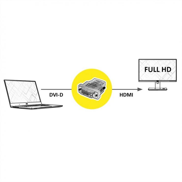 Imagine Adaptor HDMI la DVI-D Dual Link 24+1 pini M-T, Roline 12.03.3116