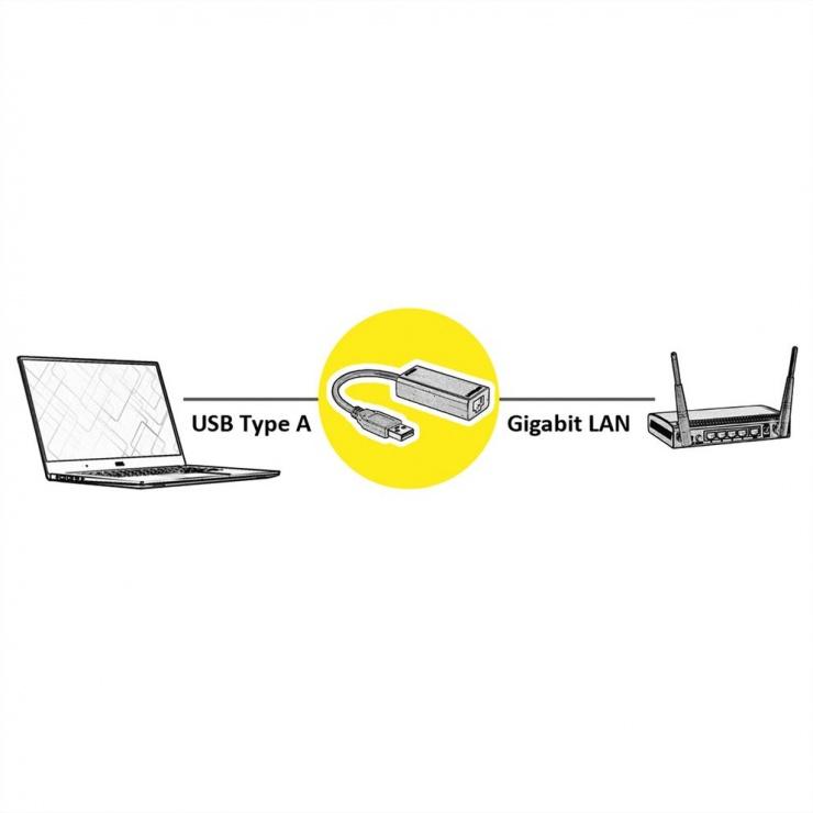 Imagine Adaptor USB 3.0 la Gigabit, Value 12.99.1105-2