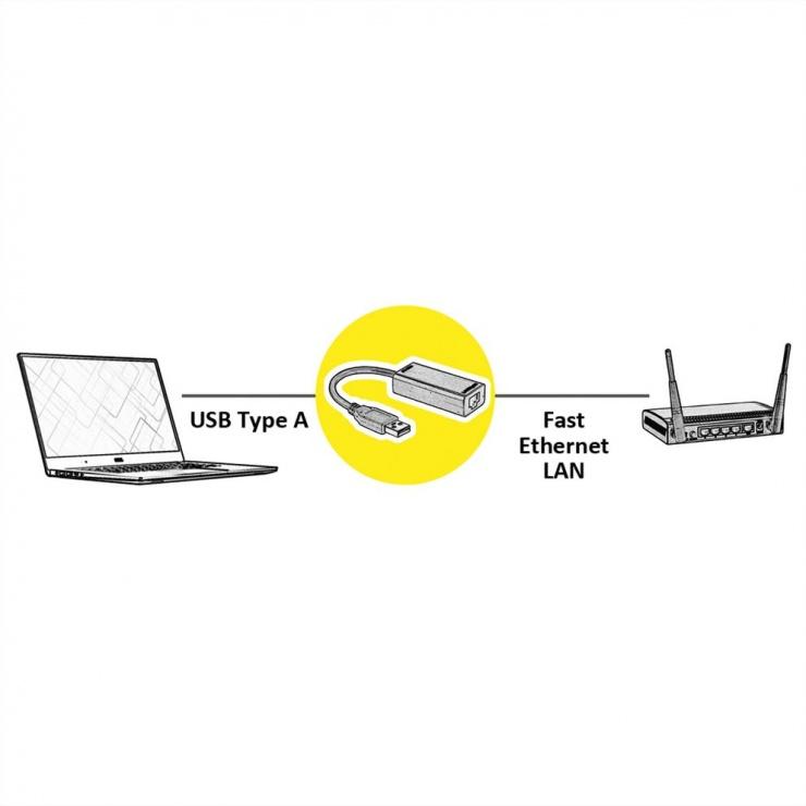 Imagine Adaptor USB 2.0 la Ethernet, Value 12.99.1107-2