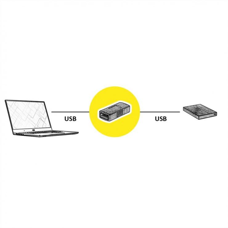 Imagine Adaptor USB 3.0 M-M, Value 12.99.2997-2
