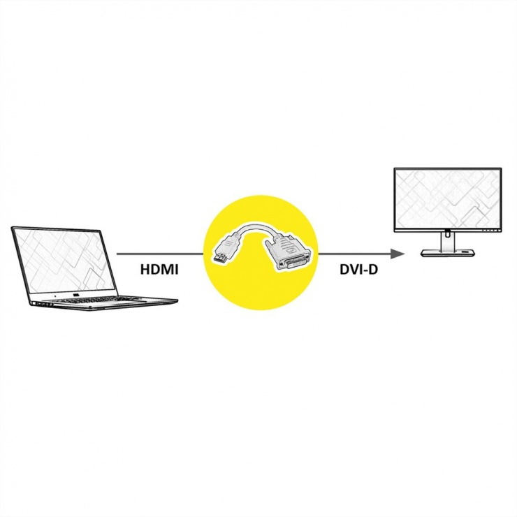 Imagine Adaptor HDMI la DVI-D 24+1 T-M 15cm, Value 12.99.3115-1
