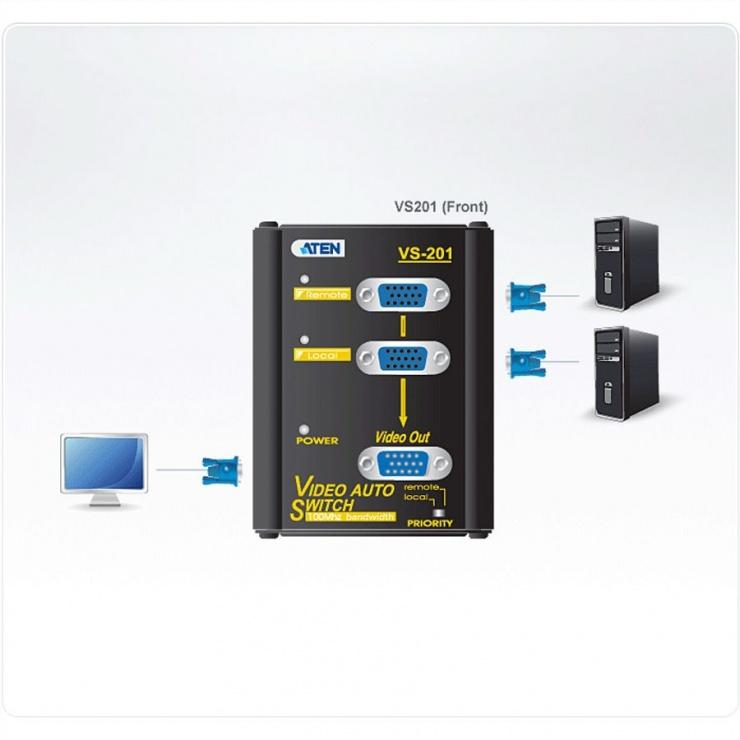 Imagine Switch VGA Wall Plate 2 porturi, Aten VS201-1