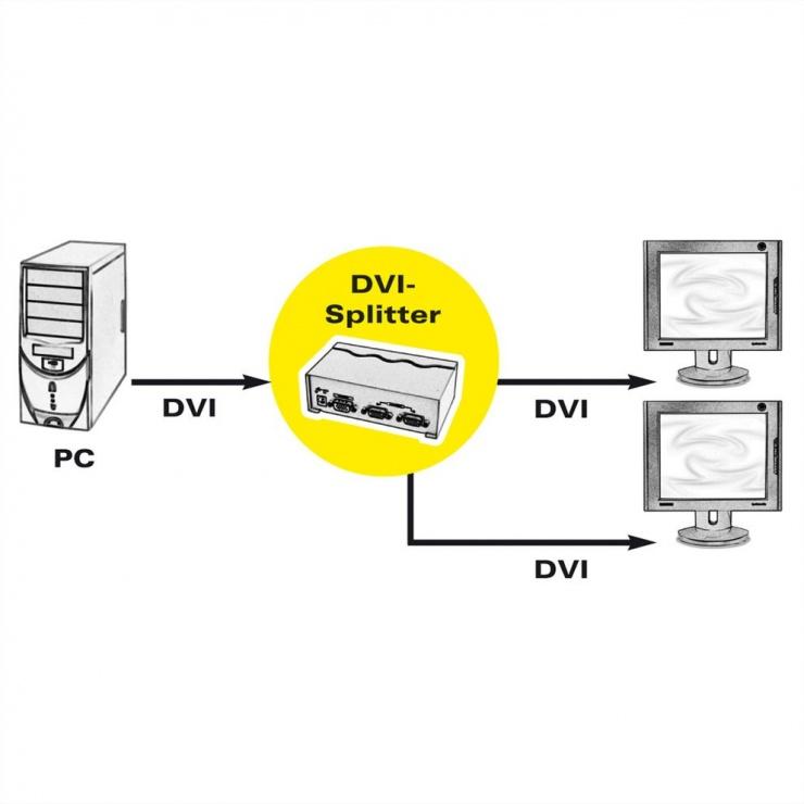 Imagine Multiplicator DVI 2 porturi, Value 14.99.3501-2
