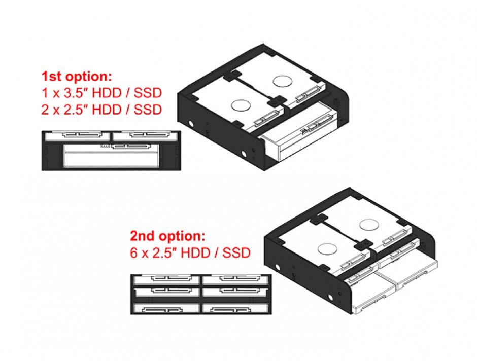 """Imagine Installation Frame 5.25"""" pentru 1 x 3.5"""" HDD + 2 x 2.5"""" HDD sau 6 x 2.5"""" HDD, Delock 18217"""