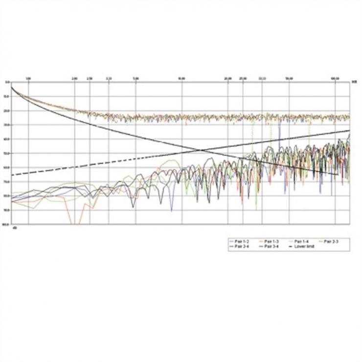 Imagine Cablu retea FTP Cat. 5e, AWG26, 100m, Roline 21.15.0119-2