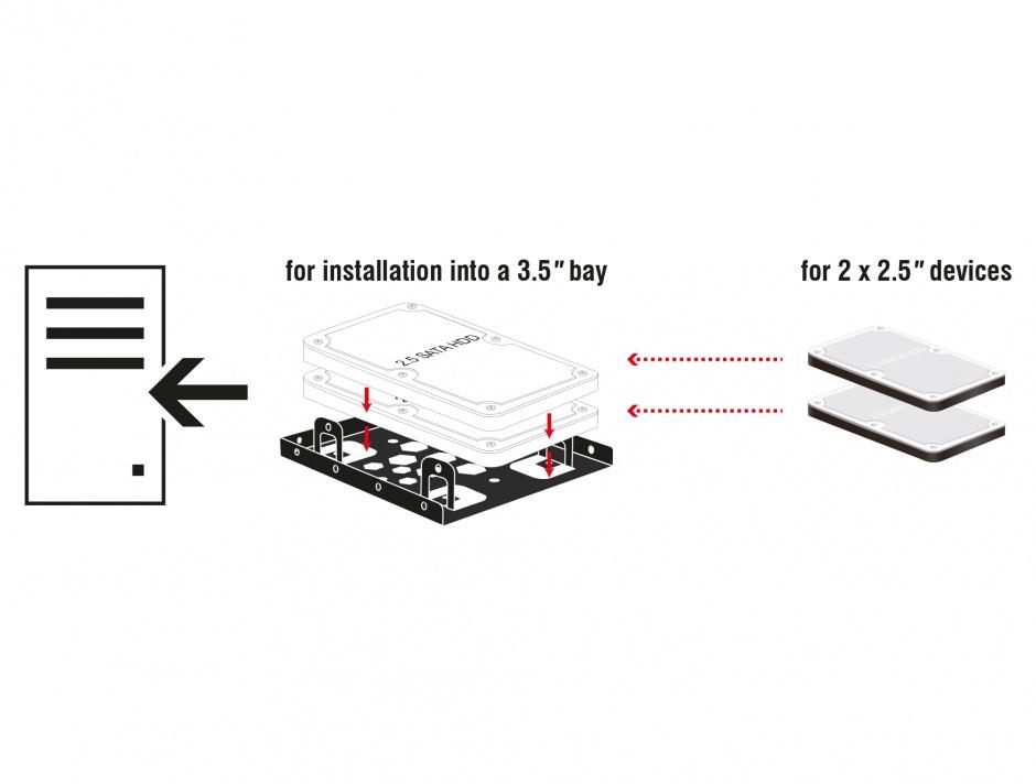 "Imagine Kit de instalare 2 x 2.5"" HDD in bay 3.5"" negru aluminiu, Delock 21324"