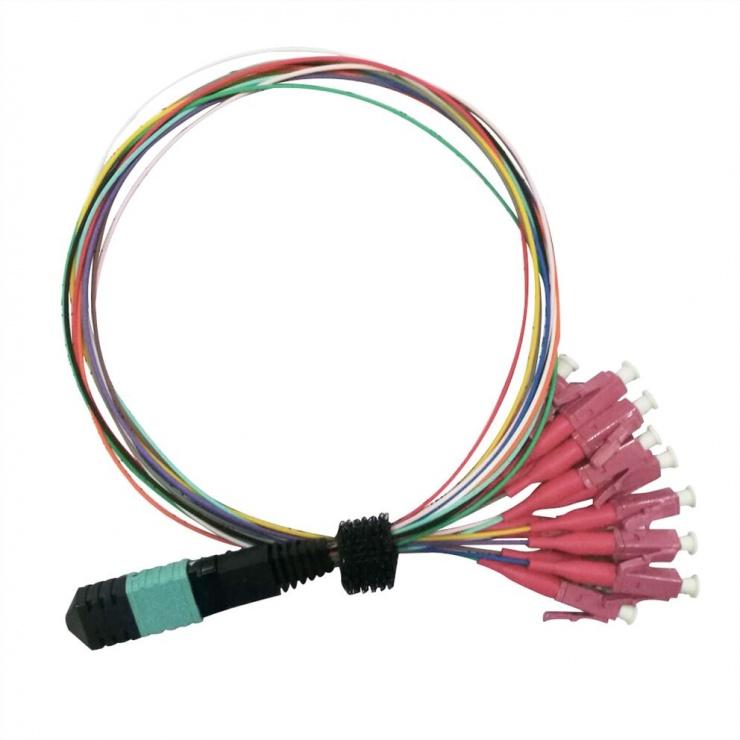 Imagine Cablu Fanout MPO - 12 x LC OM4 LSOH 2m, Value 21.99.1100