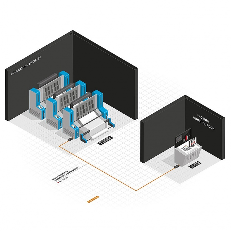 Imagine Cablu HDMI 2.0 Hybrid Fibra optica 4K T-T 20m Negru, Lindy L38275