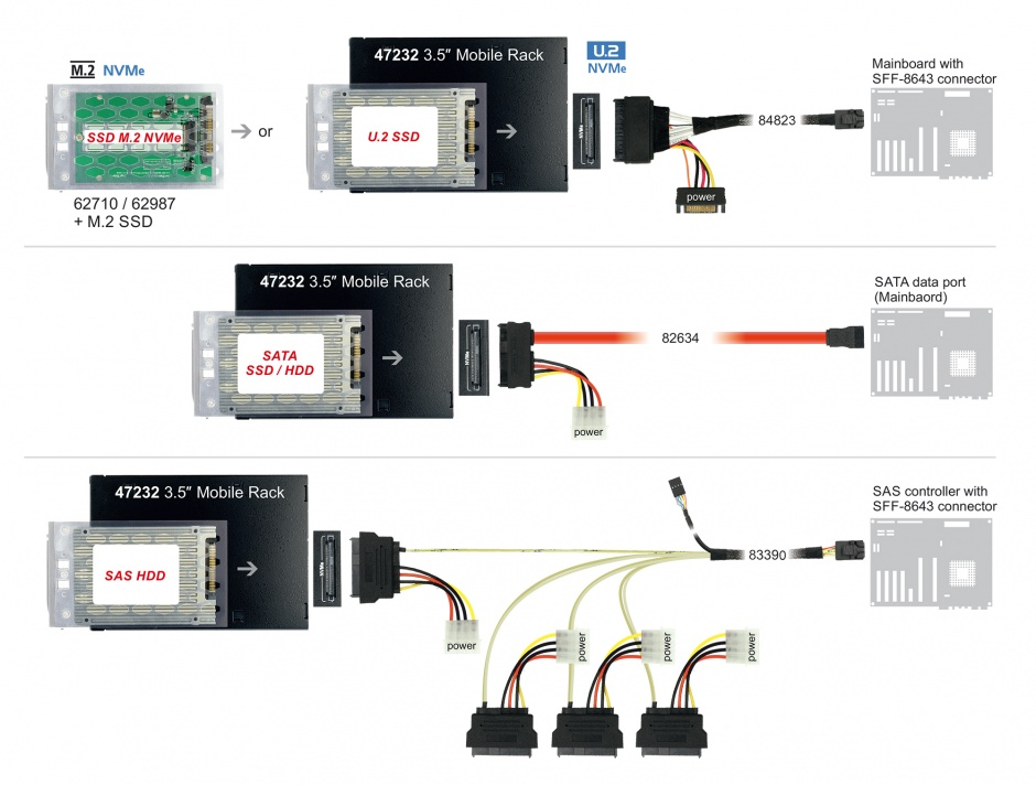 "Imagine Rack mobil 3.5"" pentru 1 x 2.5"" U.2 NVMe SSD sau HDD/SSD SATA/SAS, Delock 47232"