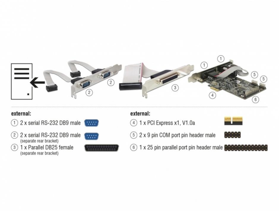 Imagine PCI Express 4 X Serial RS232 + 1 X paralel DB25, Delock 89177-5