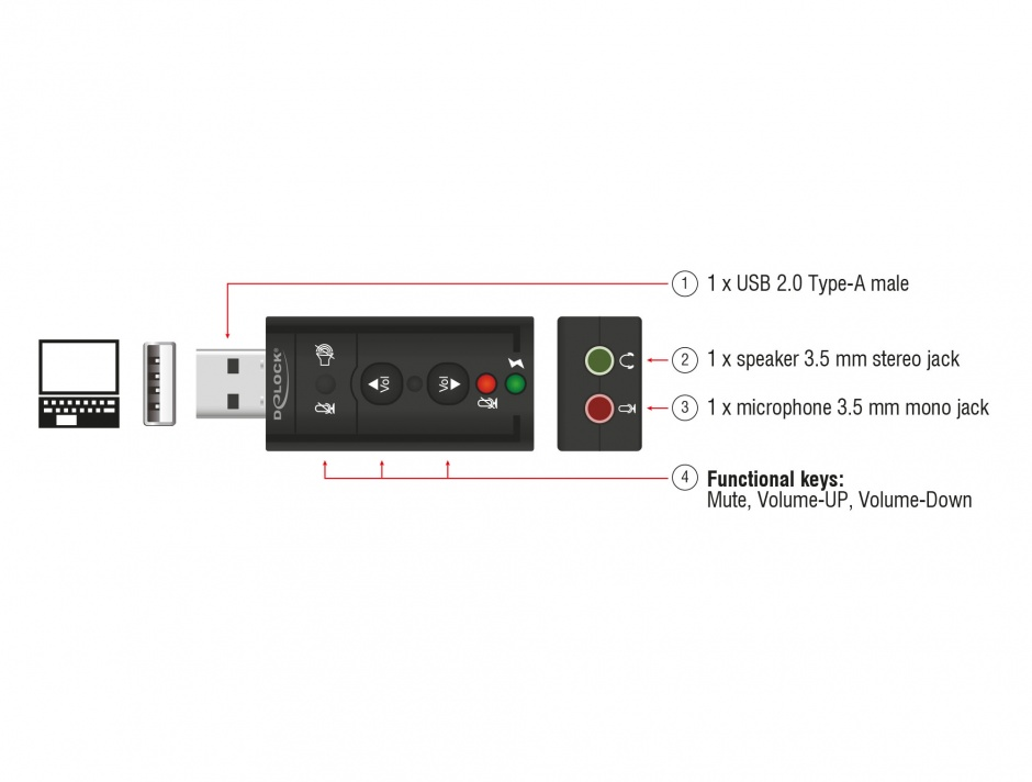 Imagine Placa de sunet USB, 7.1, Delock 61645