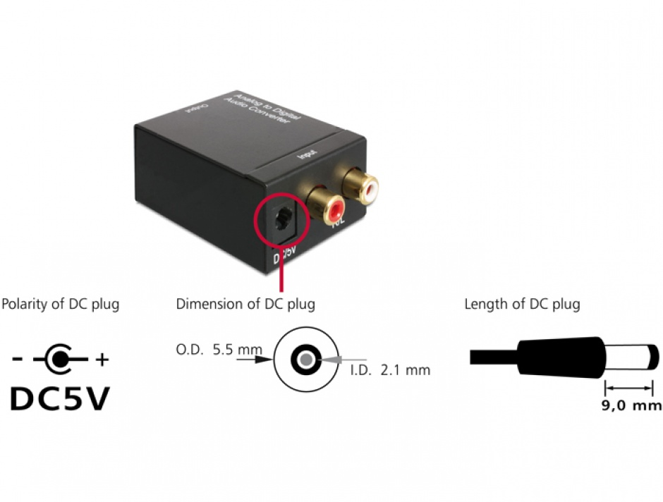Imagine Convertor audio RCA Analog la Digital S/PDIF, Delock 62443