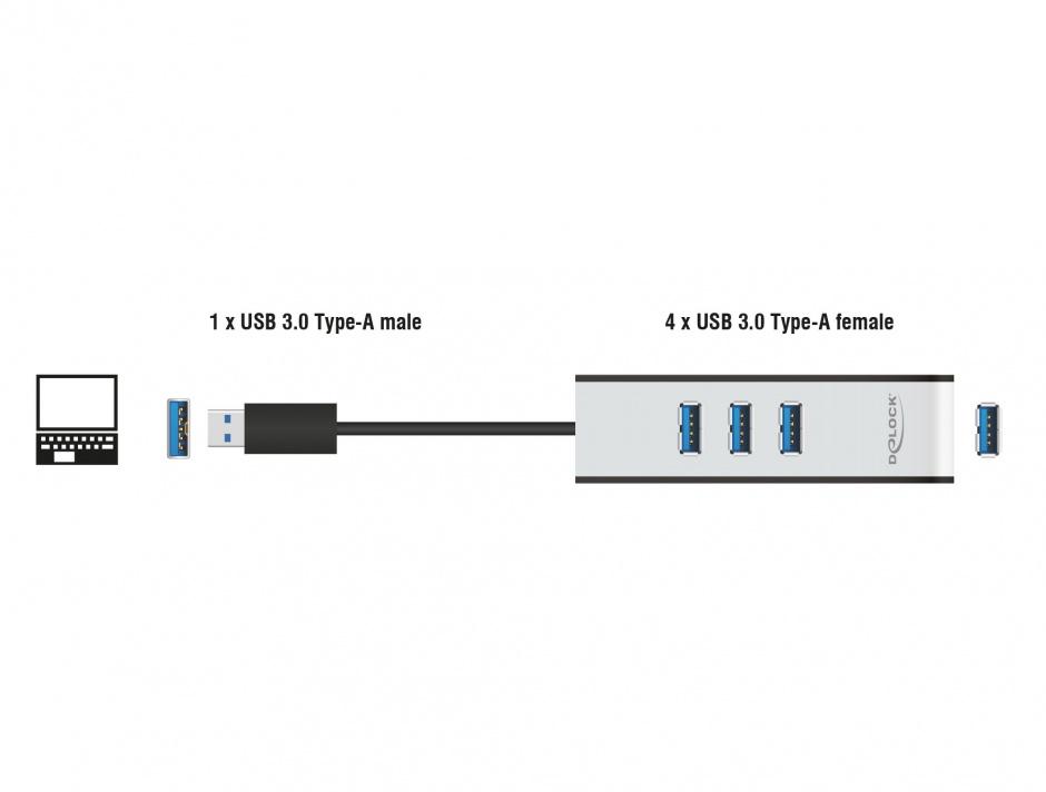 Imagine HUB extern 4 porturi USB 3.0, Delock 62534