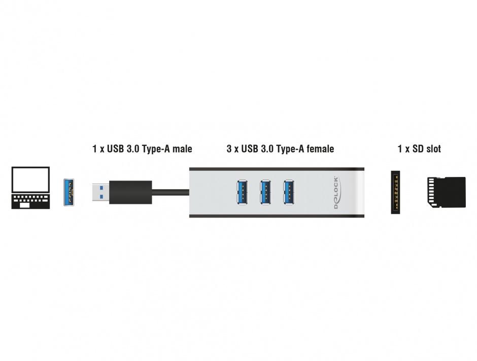 Imagine HUB USB 3.0 3 porturi + slot SD, Delock 62535