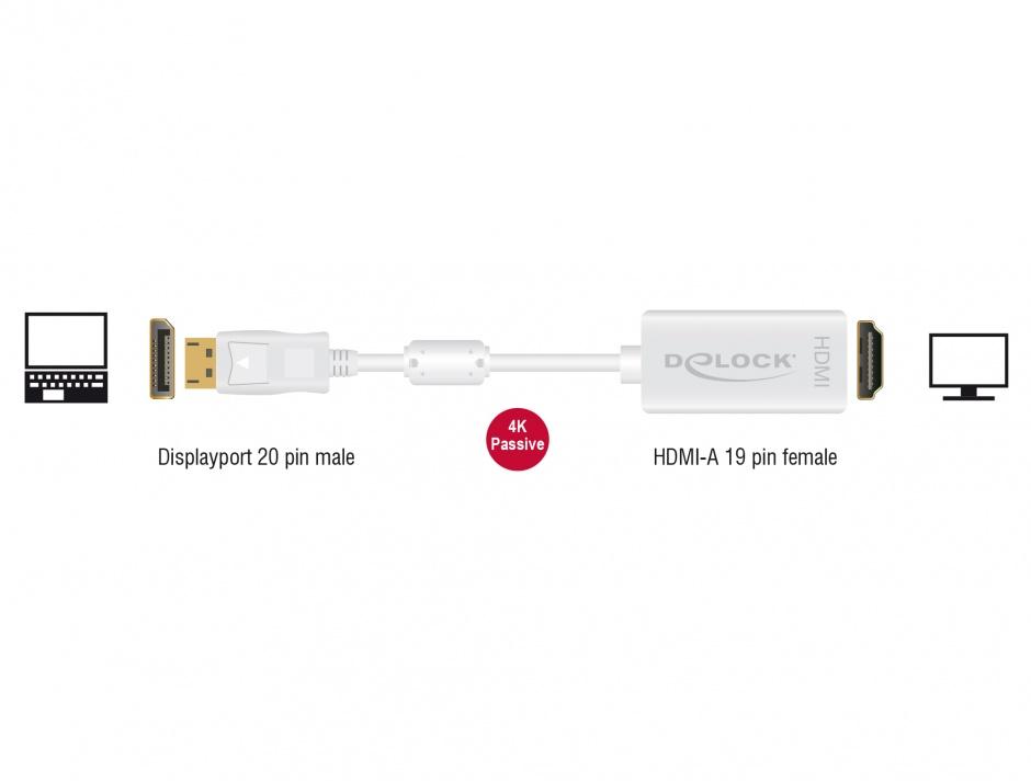 Imagine Adaptor Displayport la HDMI T-M 1.2 4K Pasiv Alb, Delock 62610