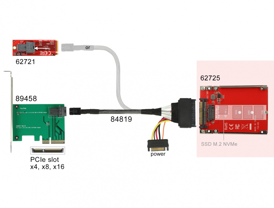 "Imagine Convertor 2.5"" U.2 SFF-8639 la M.2 NVMe Key M 7 mm, Delock 62725"