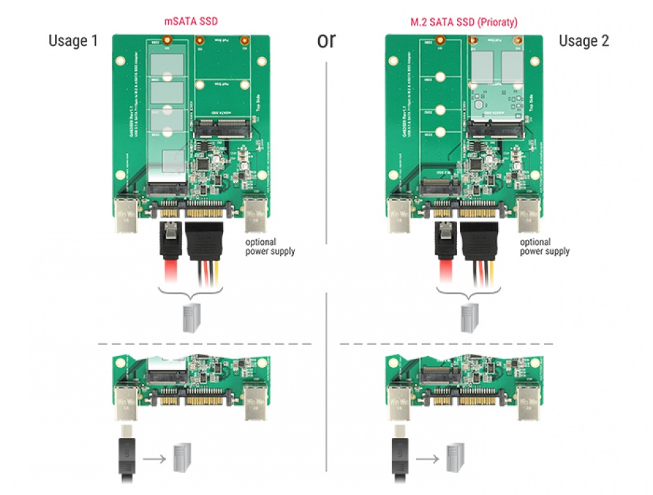 Imagine Convertor SATA / USB 3.1-B la M.2 / mSATA, Delock 62732