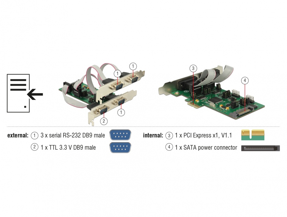 Imagine PCI Express cu 3 x Serial RS-232 + 1 x TTL 3.3 V / RS-232 cu voltage supply, Delock 62922