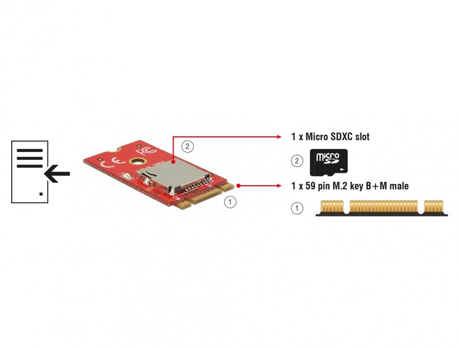 Imagine Adaptor M.2 Key B+M la 1 x Micro SD Card Slot, Delock 62983