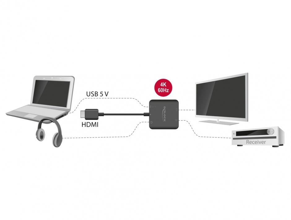 Imagine Extractor audio HDMI 4K 60 Hz compact, Delock 63276