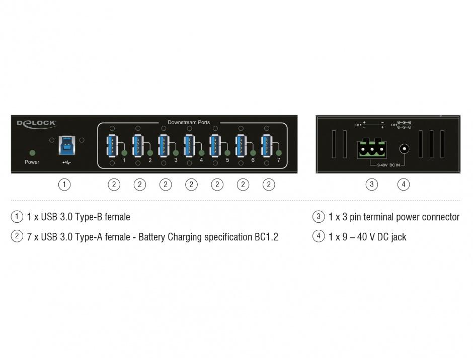 Imagine HUB extern industrial cu 7 x USB 3.0 tip A, protectie 15 kV ESD, Delock 63311