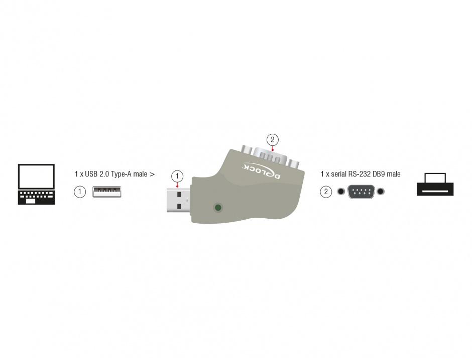 Imagine Adaptor USB la Serial RS232 DB9 unghi 110 grade, Delock 63916