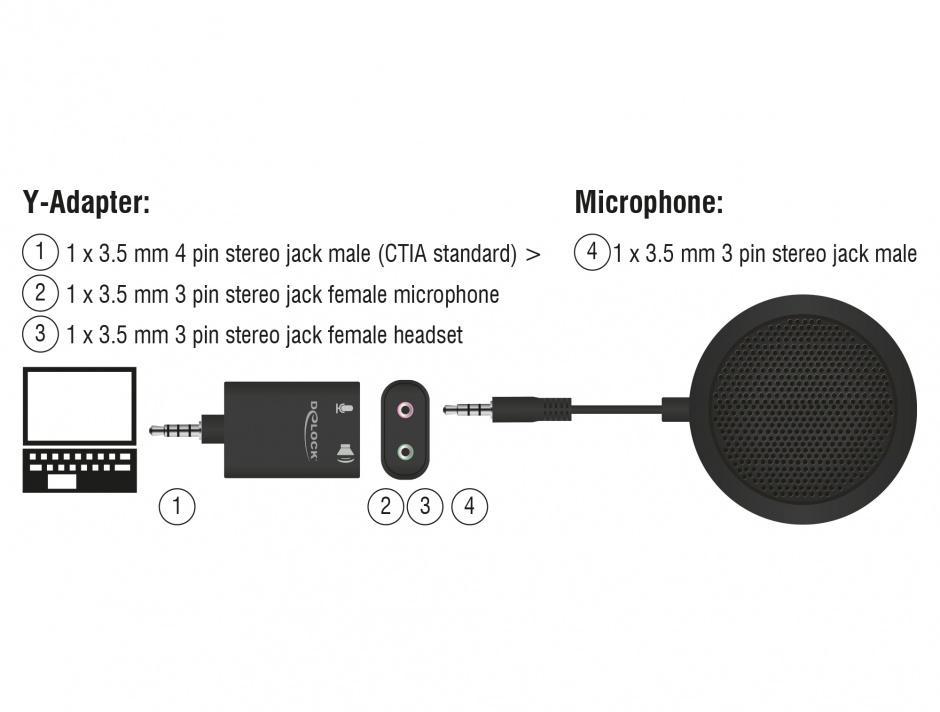 Imagine Microfon condensator omnidirectional de masa pentru conferinta cu jack stereo 3.5 mm 3 pini, Delock