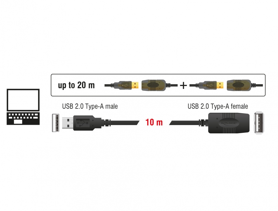 Imagine Cablu prelungitor activ USB 2.0 tip A T-M 10m, Delock 82446