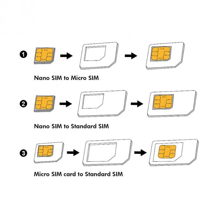 Imagine Adaptor SIM (nano-micro/nano-standard/micro-standard), Logilink-1