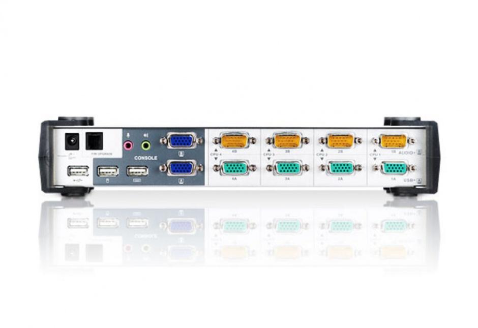 Imagine Distribuitor KVMP 4 porturi USB Dual View, ATEN CS1744