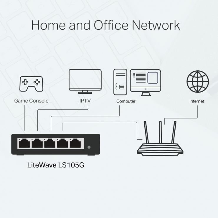 Imagine Switch 5 porturi Gigabit LiteWave carcasa metalica, TP-LINK LS105G-3