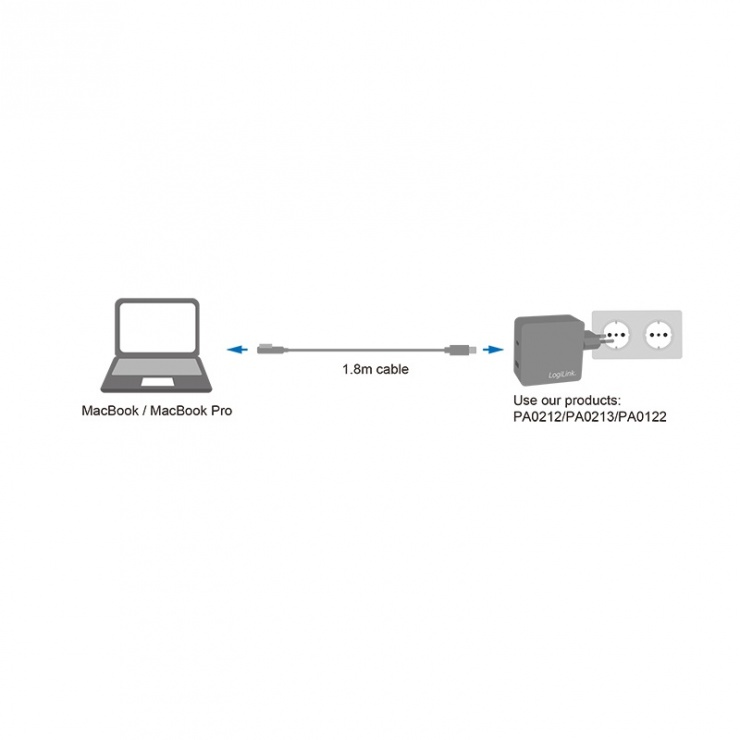 Imagine Cablu de incarcare USB-C la Apple MagSafe T-T 1.8m Argintiu, Logilink PA0225
