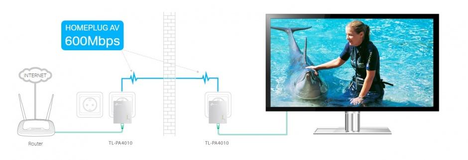 Imagine Kit Adaptor Powerline Nano AV500 500Mbps, TP-LINK TL-PA4010KIT-5