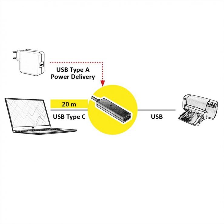 Imagine Cablu activ USB-C 2.0 la USB-A T-M 20m Negru, Value 12.99.1114