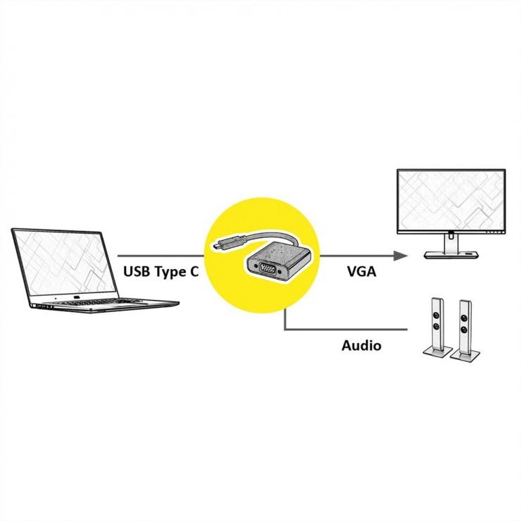 Imagine Adaptor USB 3.1 tip C la VGA cu audio T-M, Value 12.99.3203