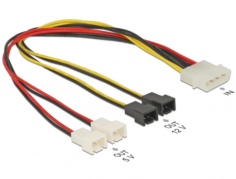 Imagine Cablu alimentare Molex la 4 x ventilator 2 pini, Delock 83343