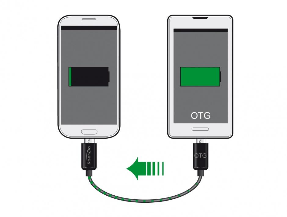 Imagine Cablu micro USB-B 2.0 Power Sharing la micro USB 30cm OTG, Delock 83570